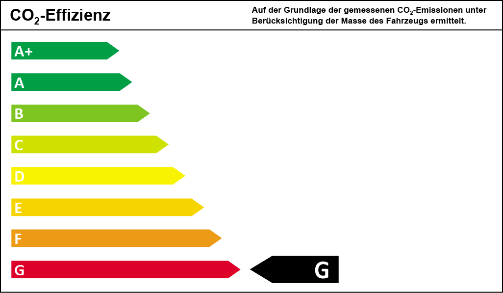 CO2-Effizienzklasse G